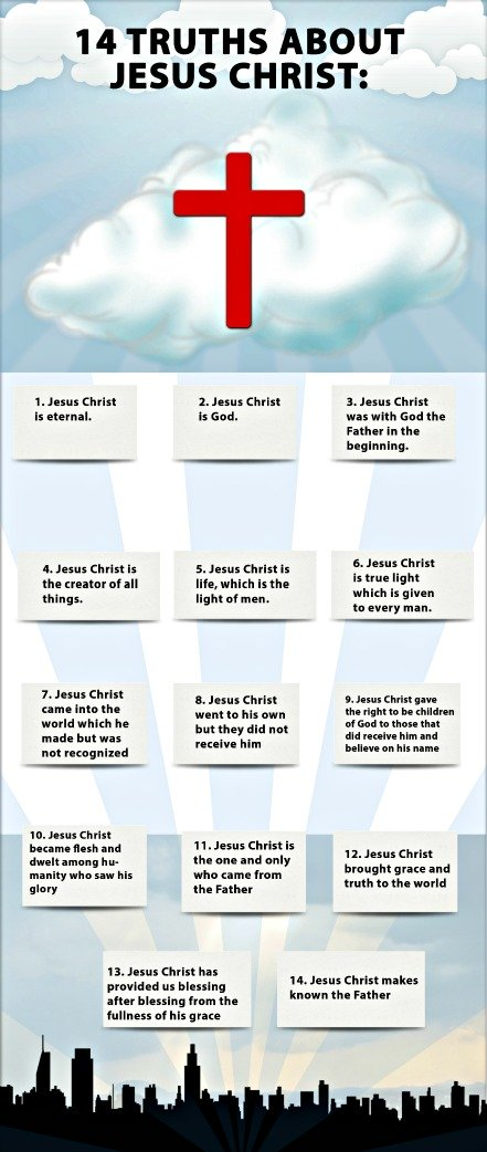 14 Truths About Jesus Christ